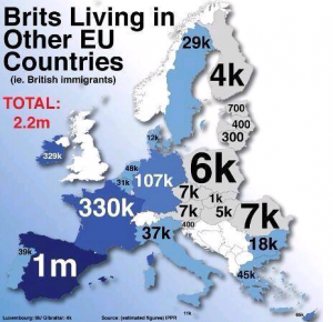 Brits living abroad in EU