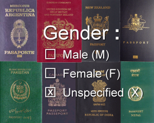 Three gender option passports