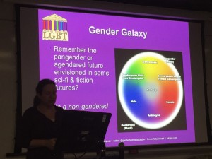 Lecturing at UEA on Shades of Gender and Sex 2015, LGBT History Month