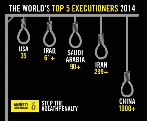 Death Penalty around the world, 2014, Amnesty International
