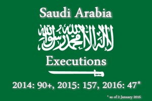 Saudi Arabia's human rights record on executions 2014, 2015, 2016