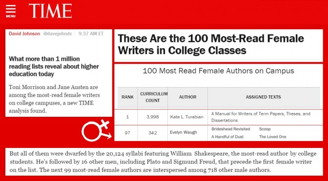 Time Magazine list of top 100 most-read female writers in college